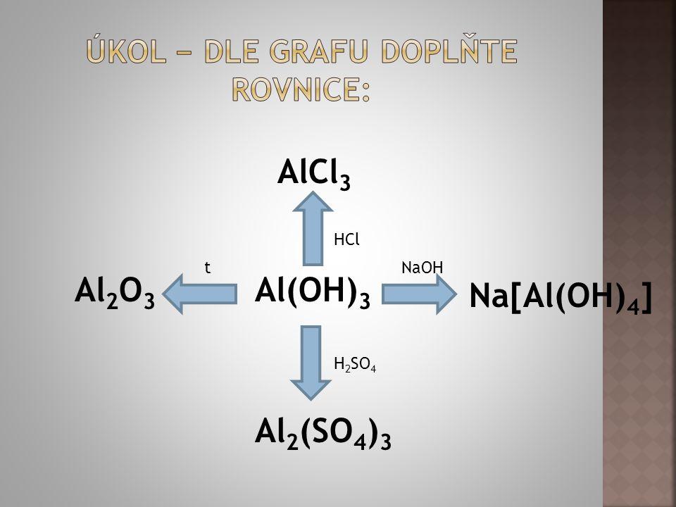  Al(OH) 3  součást bauxitu, nejstabilnější sloučenina hliníku  amfoterní  Al(OH) 3 + NaOH → Na[Al(OH) 4 ] = tetrahydroxohlinitan sodný  2Al(OH) 3