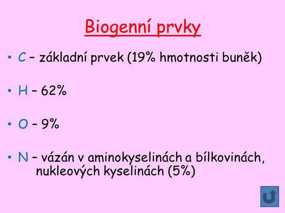 Biogenní prvky C – základní prvek (19% hmotnosti buněk) H – 62% O – 9% N – vázán v aminokyselinách a bílkovinách, nukleových kyselinách (5%)