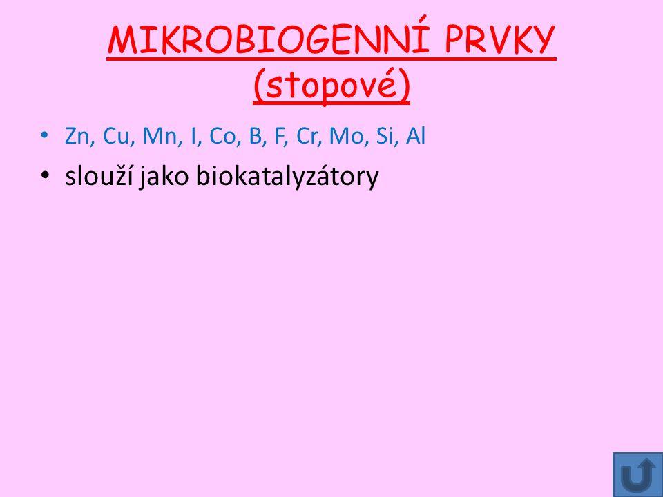 MIKROBIOGENNÍ PRVKY (stopové) Zn, Cu, Mn, I, Co, B, F, Cr, Mo, Si, Al slouží jako biokatalyzátory