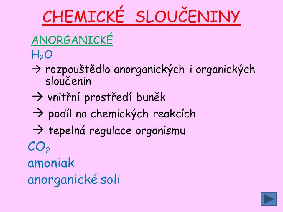 CHEMICKÉ SLOUČENINY ANORGANICKÉ H 2 O  rozpouštědlo anorganických i organických sloučenin  vnitřní prostředí buněk  podíl na chemických reakcích  tepelná regulace organismu CO 2 amoniak anorganické soli
