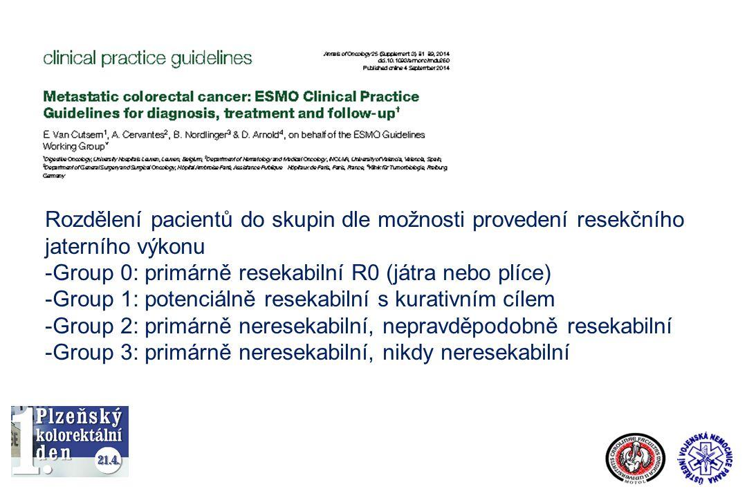 Rozdělení pacientů do skupin dle možnosti provedení resekčního jaterního výkonu -Group 0: primárně resekabilní R0 (játra nebo plíce) -Group 1: potenci