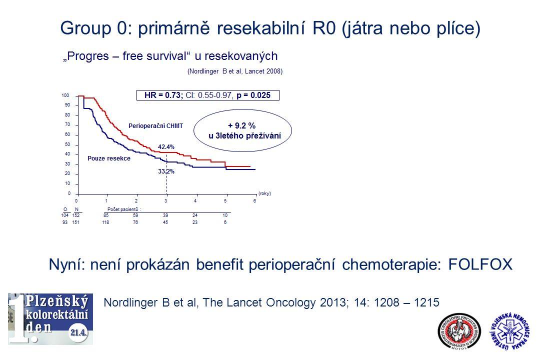 Group 0: primárně resekabilní R0 (játra nebo plíce) Nyní: není prokázán benefit perioperační chemoterapie: FOLFOX Nordlinger B et al, The Lancet Oncol