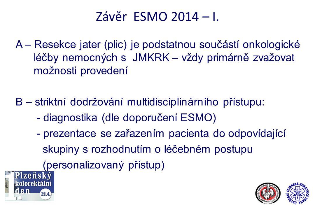 Závěr ESMO 2014 – I. A – Resekce jater (plic) je podstatnou součástí onkologické léčby nemocných s JMKRK – vždy primárně zvažovat možnosti provedení B