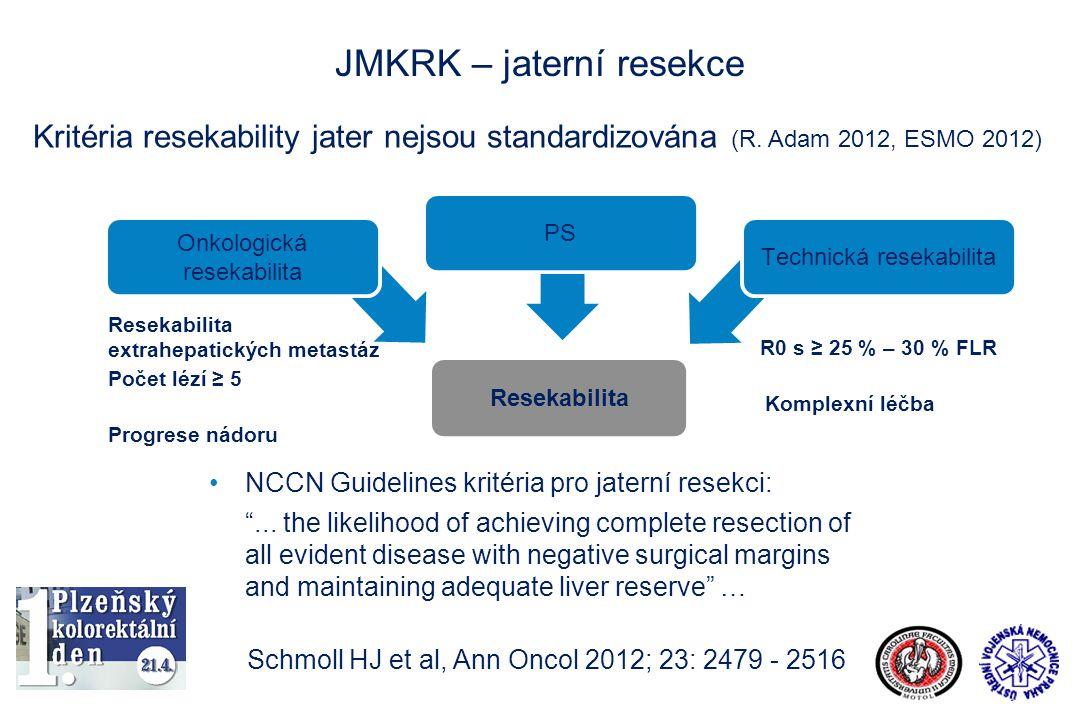 Kritéria resekability jater nejsou standardizována (R. Adam 2012, ESMO 2012) JMKRK – jaterní resekce PS Resekabilita Onkologická resekabilita Technick