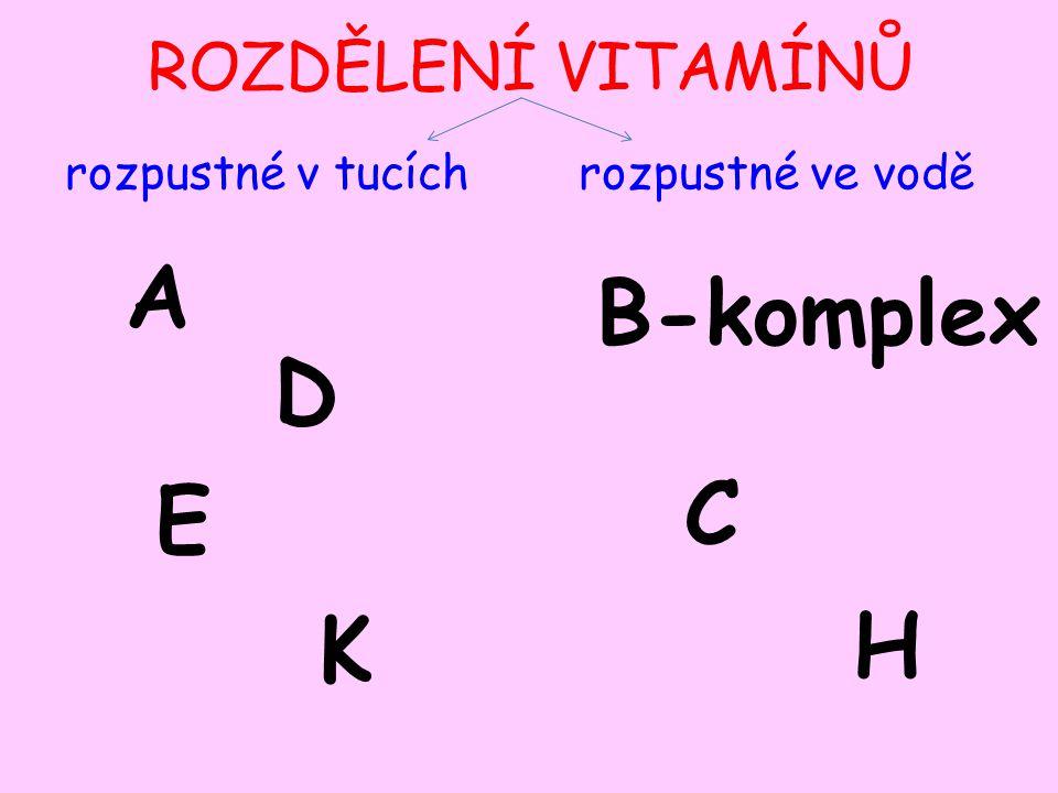 ROZDĚLENÍ VITAMÍNŮ D A E K B-komplex C H rozpustné v tucíchrozpustné ve vodě