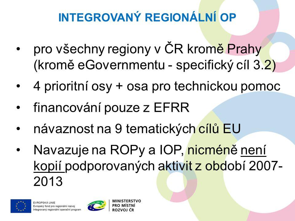pro všechny regiony v ČR kromě Prahy (kromě eGovernmentu - specifický cíl 3.2) 4 prioritní osy + osa pro technickou pomoc financování pouze z EFRR náv