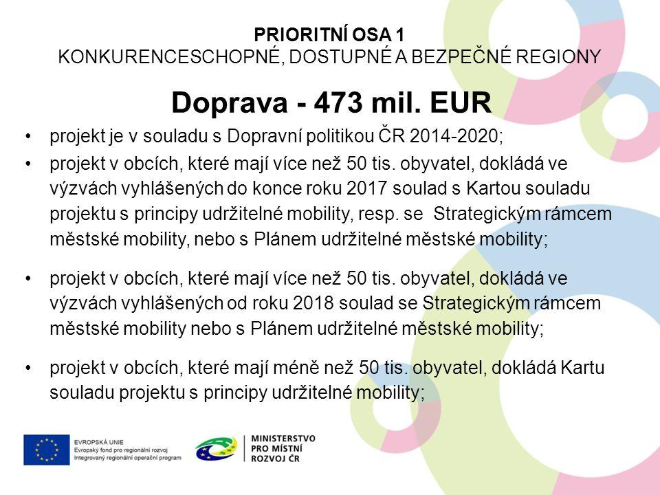 Doprava - 473 mil. EUR projekt je v souladu s Dopravní politikou ČR 2014-2020; projekt v obcích, které mají více než 50 tis. obyvatel, dokládá ve výzv