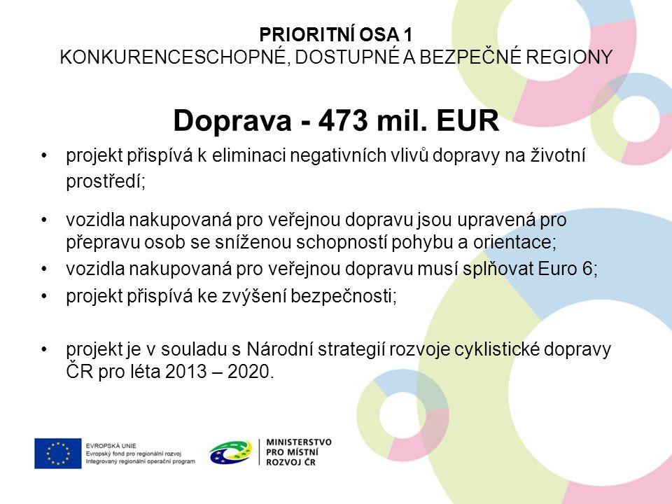 PRIORITNÍ OSA 1 KONKURENCESCHOPNÉ, DOSTUPNÉ A BEZPEČNÉ REGIONY Doprava - 473 mil. EUR projekt přispívá k eliminaci negativních vlivů dopravy na životn
