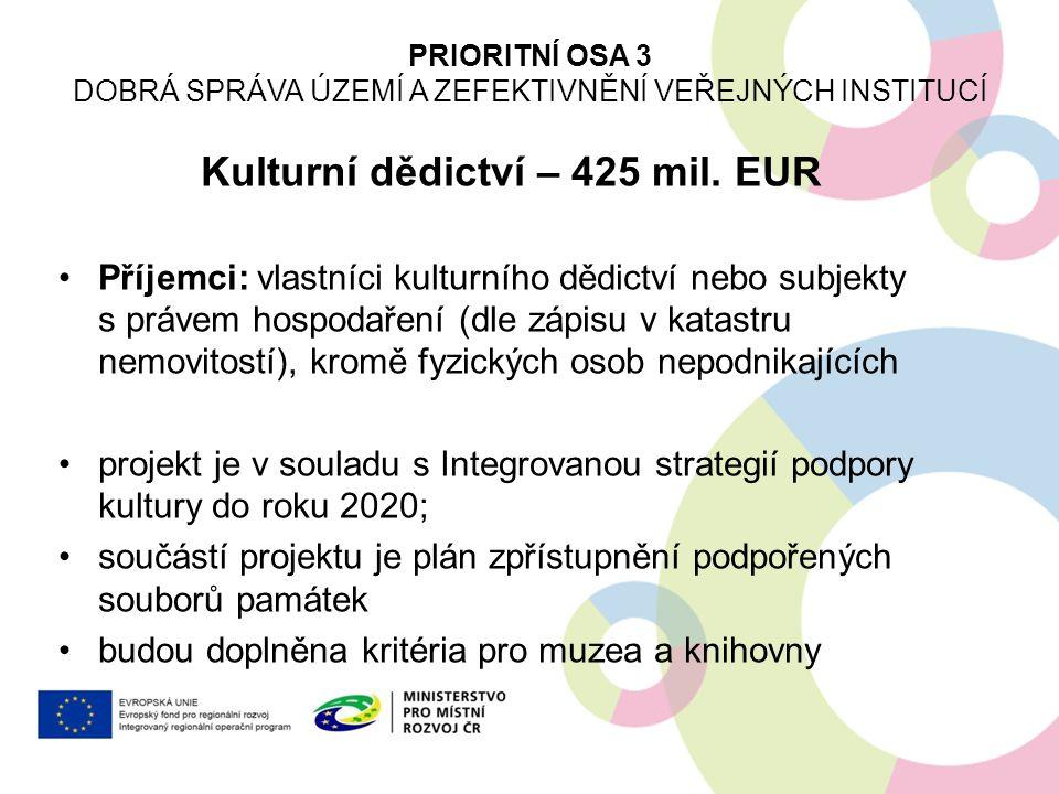 Kulturní dědictví – 425 mil. EUR Příjemci: vlastníci kulturního dědictví nebo subjekty s právem hospodaření (dle zápisu v katastru nemovitostí), kromě