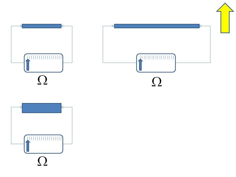 Výsledný odpor rezistorů řazených za sebou (sériově) V +- VV A R1R1 R2R2 Výsledný odpor R dvou spotřebičů spojených za sebou (sériově) se rovná součtu odporů R 1, R 2 obou rezistorů R= R 1 + R 2 Napětí U mezi vnějšími svorkami dvou rezistorů spojených za sebou se rovná součtu napětí U 1,U 2 mezi svorkami jednotlivých rezistorů U=U 1 +U 2 I=I 1 =I 2 I