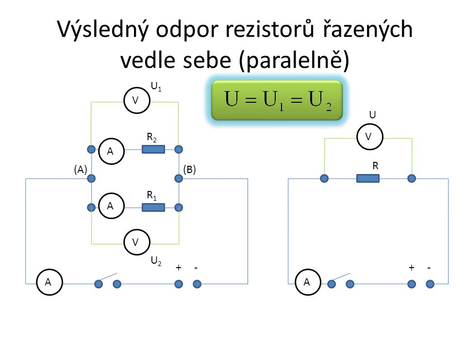 Výsledný odpor rezistorů řazených vedle sebe (paralelně) +- V V A R1R1 R2R2 A A (A)(B) U1U1 U2U2 +- V A R U