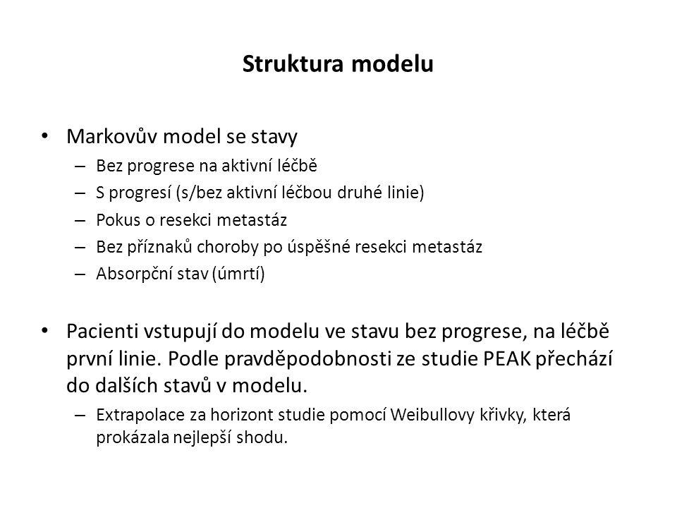 Struktura modelu Markovův model se stavy – Bez progrese na aktivní léčbě – S progresí (s/bez aktivní léčbou druhé linie) – Pokus o resekci metastáz –