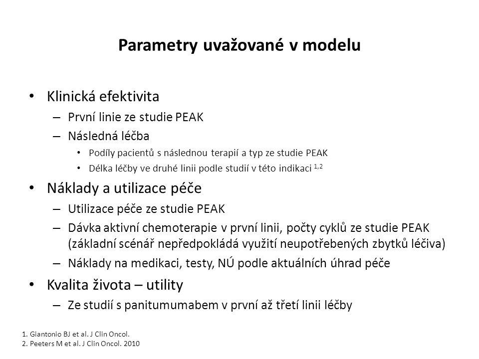 Parametry uvažované v modelu Klinická efektivita – První linie ze studie PEAK – Následná léčba Podíly pacientů s následnou terapií a typ ze studie PEA
