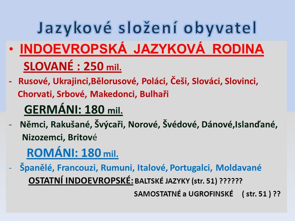 INDOEVROPSKÁ JAZYKOVÁ RODINA SLOVANÉ : 250 mil. - Rusové, Ukrajinci,Bělorusové, Poláci, Češi, Slováci, Slovinci, Chorvati, Srbové, Makedonci, Bulhaři