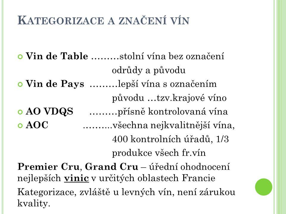 K ATEGORIZACE A ZNAČENÍ VÍN Vin de Table ………stolní vína bez označení odrůdy a původu Vin de Pays ………lepší vína s označením původu …tzv.krajové víno AO
