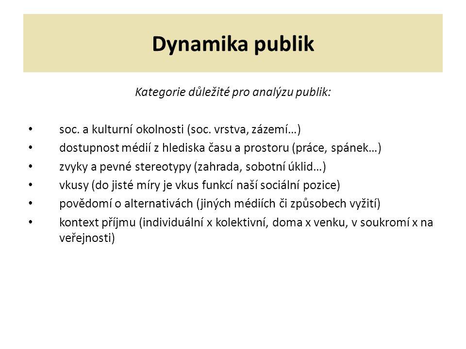 Dynamika publik Kategorie důležité pro analýzu publik: soc. a kulturní okolnosti (soc. vrstva, zázemí…) dostupnost médií z hlediska času a prostoru (p