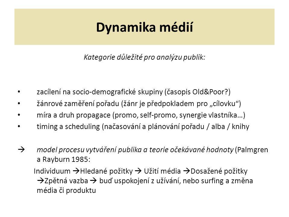 Dynamika médií Kategorie důležité pro analýzu publik: zacílení na socio-demografické skupiny (časopis Old&Poor?) žánrové zaměření pořadu (žánr je před