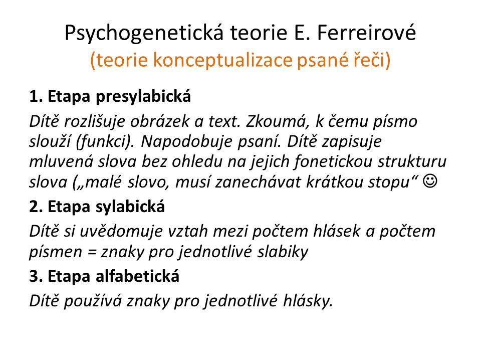 Psychogenetická teorie E. Ferreirové (teorie konceptualizace psané řeči) 1. Etapa presylabická Dítě rozlišuje obrázek a text. Zkoumá, k čemu písmo slo