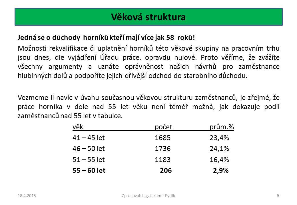 Nezaměstnanost v Moravskoslezském kraji k 28.