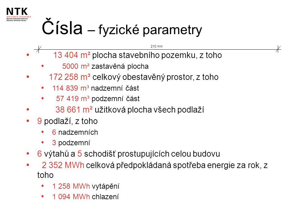 Čísla – fyzické parametry 210 mm 13 404 m² plocha stavebního pozemku, z toho 5000 m² zastavěná plocha 172 258 m³ celkový obestavěný prostor, z toho 11