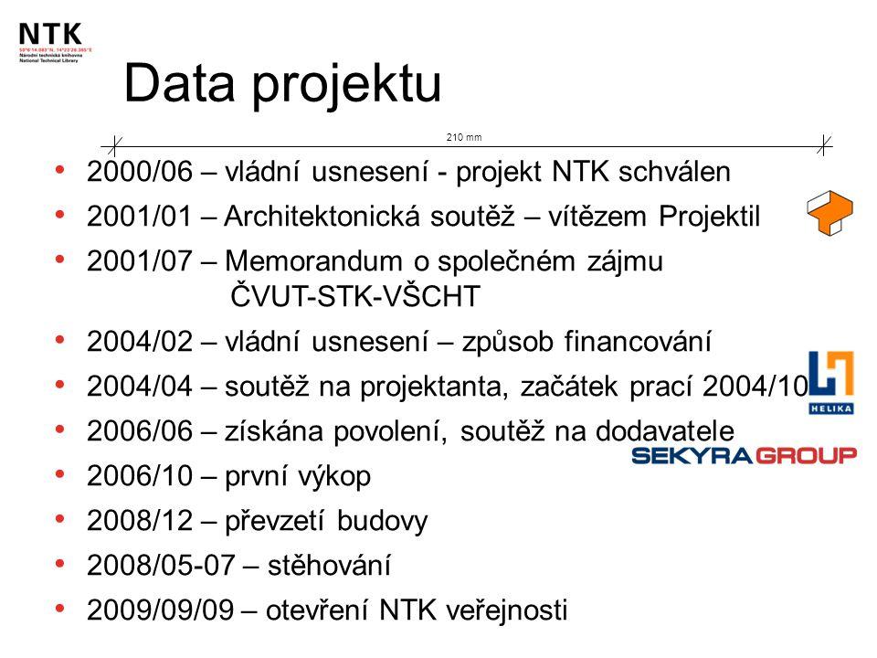 Data projektu 210 mm 2000/06 – vládní usnesení - projekt NTK schválen 2001/01 – Architektonická soutěž – vítězem Projektil 2001/07 – Memorandum o spol