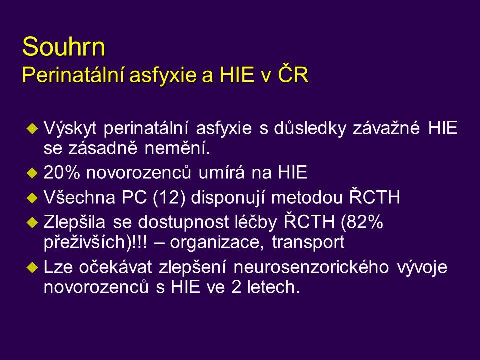 Souhrn Perinatální asfyxie a HIE v ČR u Výskyt perinatální asfyxie s důsledky závažné HIE se zásadně nemění.