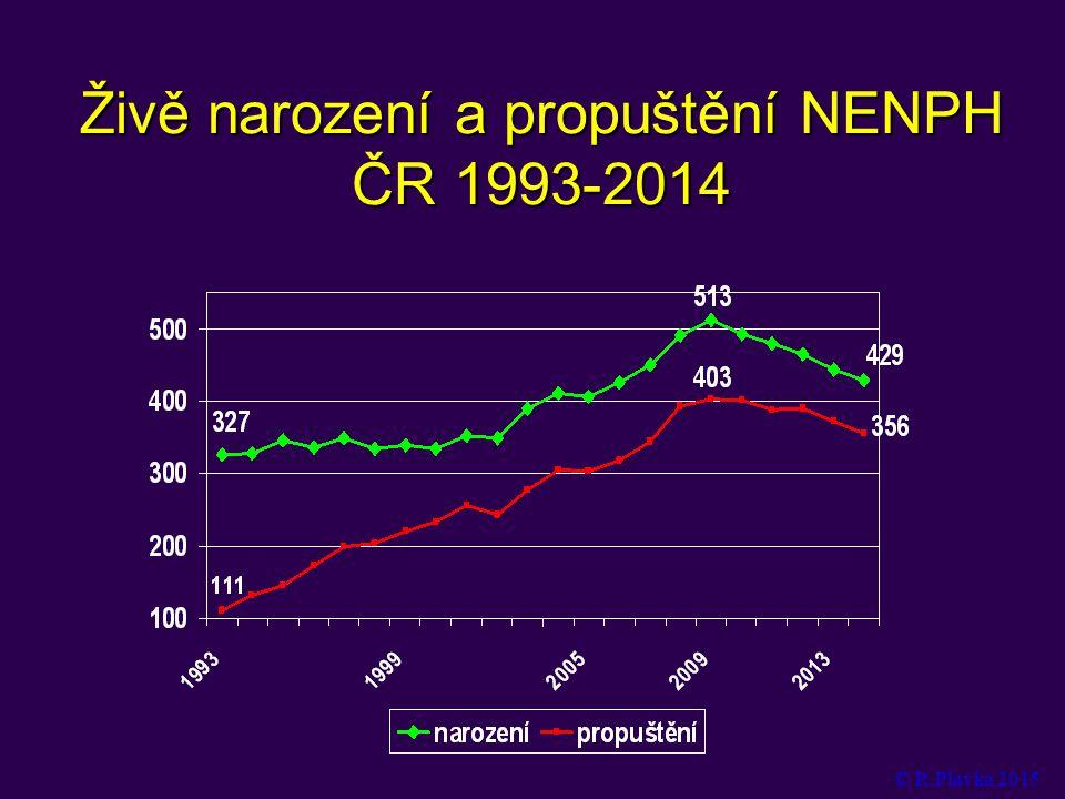Živě narození a propuštění NENPH ČR 1993-2014 © R.Plavka 2015