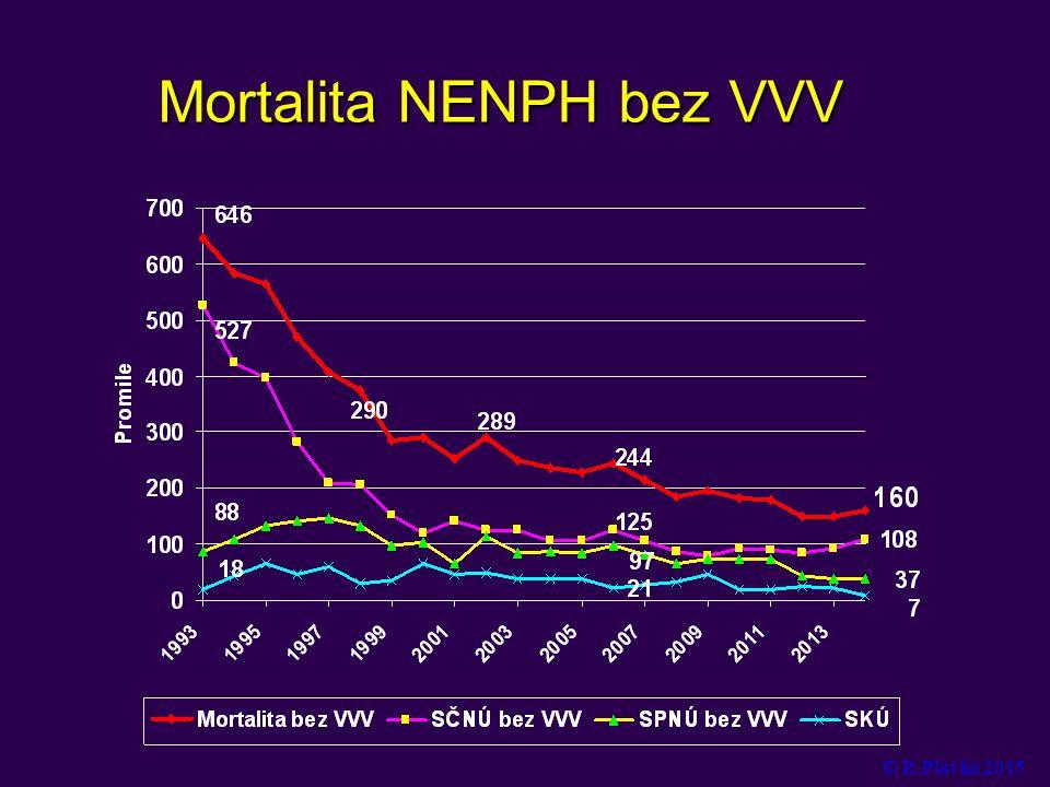 Mortalita NENPH bez VVV © R.Plavka 2015