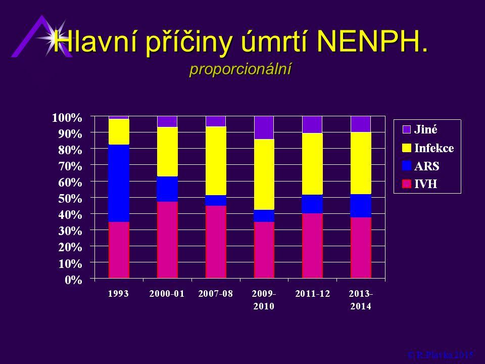 Hlavní příčiny úmrtí NENPH. proporcionální © R.Plavka 2015
