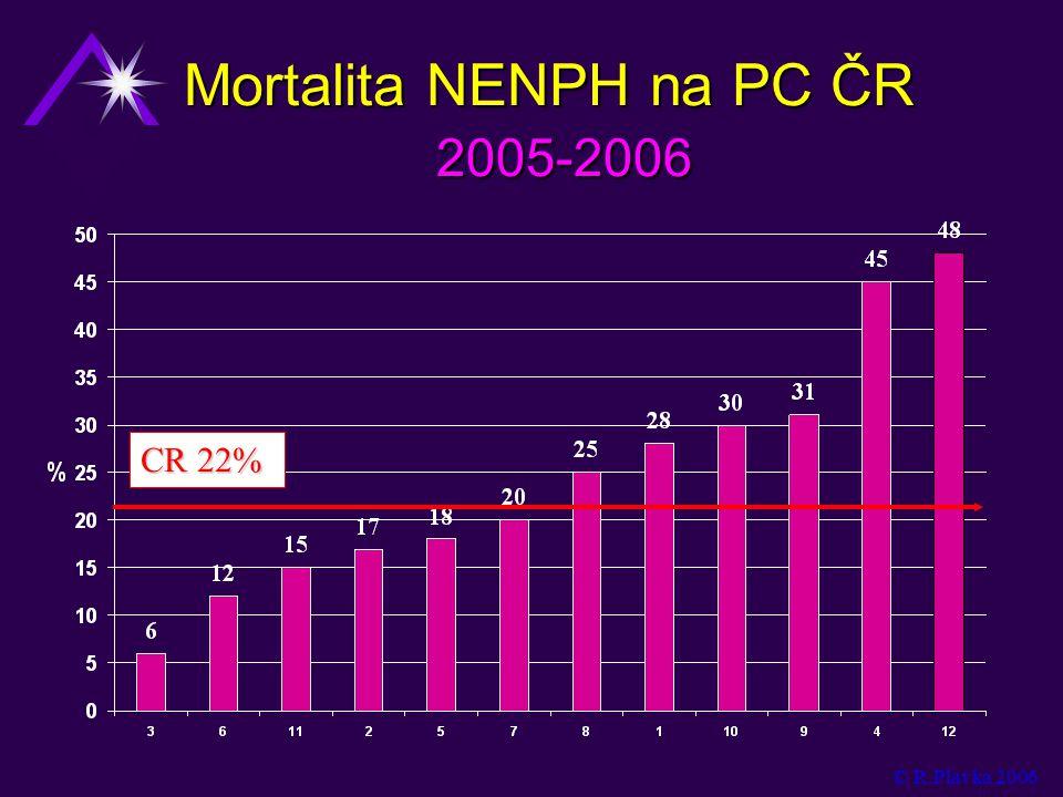 Mortalita NENPH na PC ČR 2005-2006 CR 22% © R.Plavka 2006