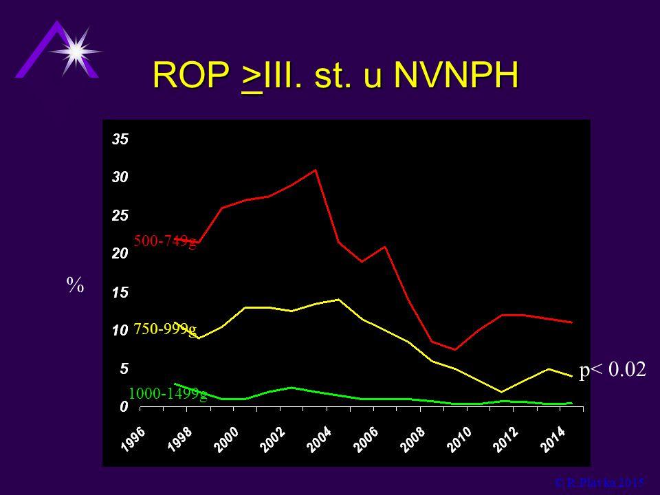 ROP >III. st. u NVNPH 500-749g 750-999g 1000-1499g % p< 0.02 © R.Plavka 2015