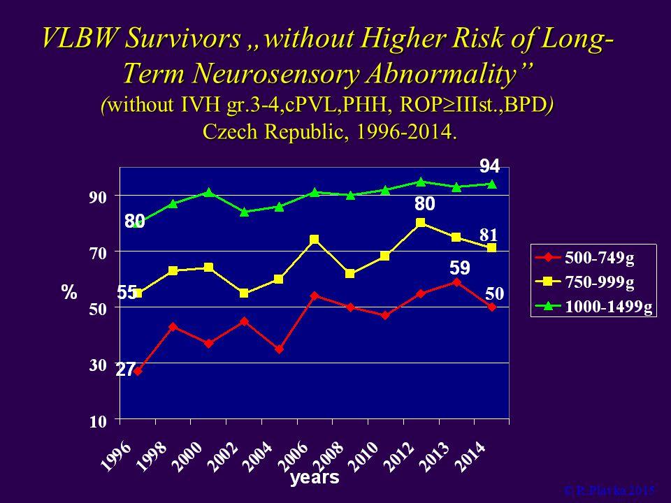 "VLBW Survivors ""without Higher Risk of Long- Term Neurosensory Abnormality (without IVH gr.3-4,cPVL,PHH, ROP  IIIst.,BPD) Czech Republic, 1996-2014."