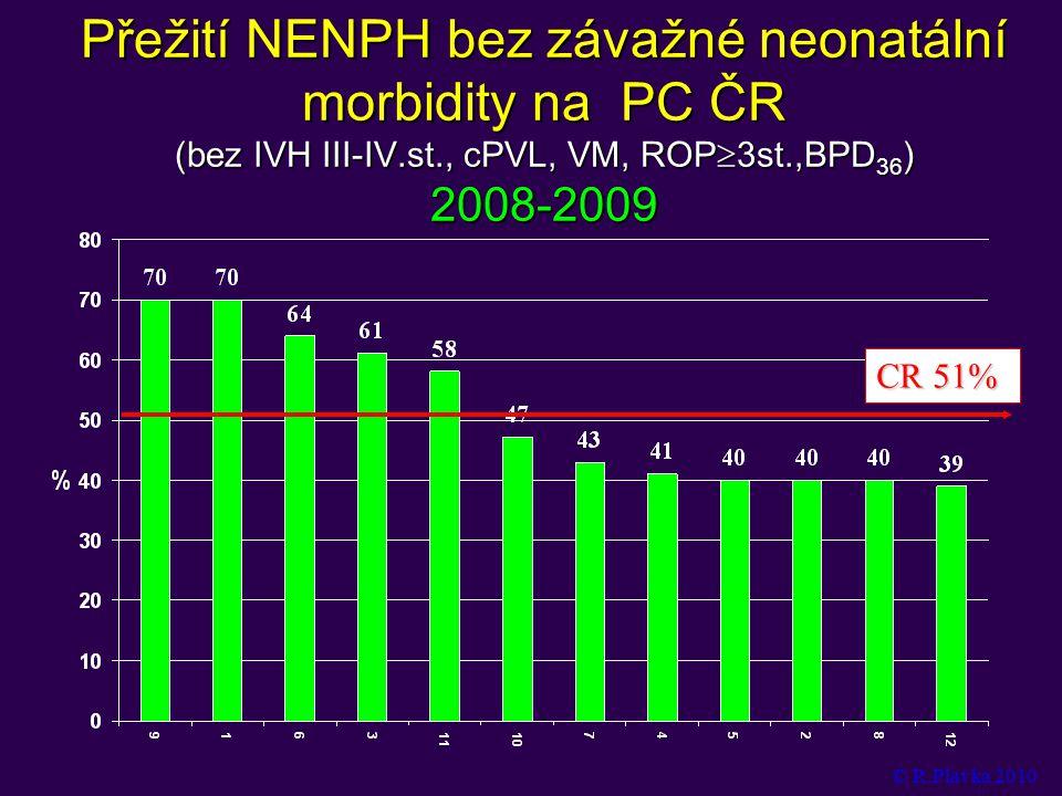 Přežití NENPH bez závažné neonatální morbidity na PC ČR (bez IVH III-IV.st., cPVL, VM, ROP  3st.,BPD 36 ) 2008-2009 CR 51% © R.Plavka 2010