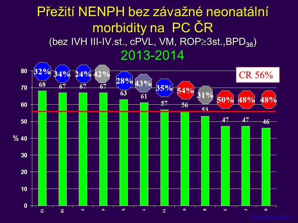Přežití NENPH bez závažné neonatální morbidity na PC ČR (bez IVH III-IV.st., cPVL, VM, ROP  3st.,BPD 36 ) 2013-2014 54% 50%48% 32% 34%24% 28% 43% 35% 31% 48% CR 56% 42% © R.Plavka 2015