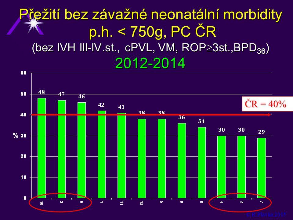 Přežití bez závažné neonatální morbidity p.h.