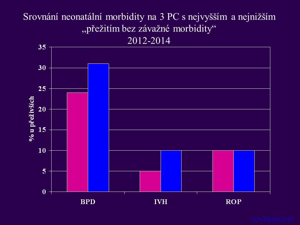 """Srovnání neonatální morbidity na 3 PC s nejvyšším a nejnižším """"přežitím bez závažné morbidity 2012-2014 © R.Plavka 2015"""