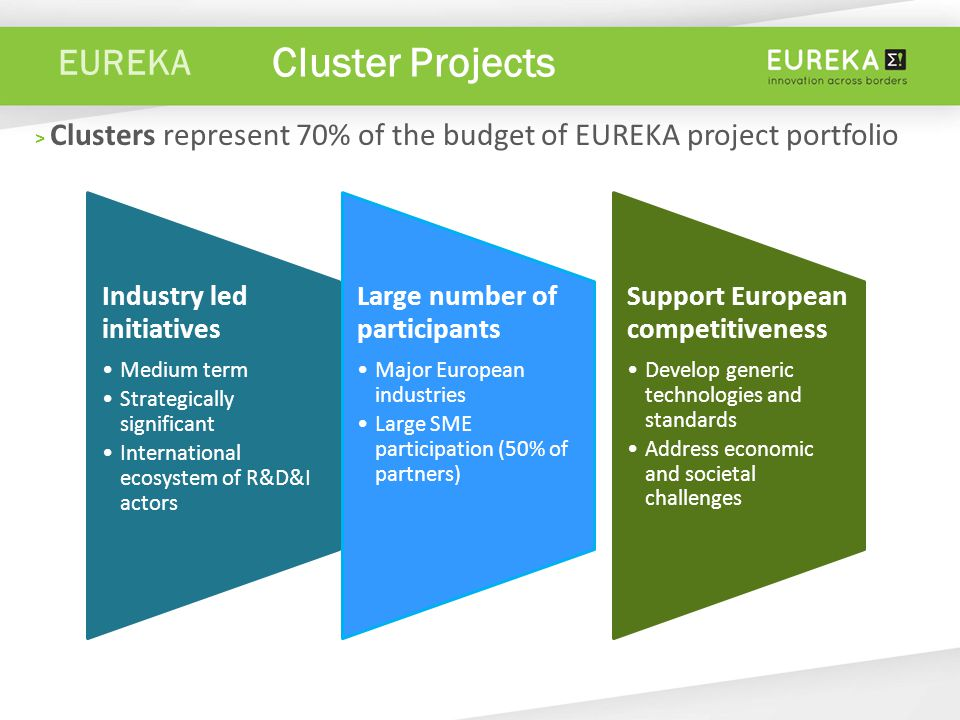EUREKA Industry led initiatives Medium term Strategically significant International ecosystem of R&D&I actors Large number of participants Major European industries Large SME participation (50% of partners) Support European competitiveness Develop generic technologies and standards Address economic and societal challenges > Clusters represent 70% of the budget of EUREKA project portfolio Cluster Projects