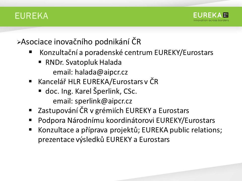 EUREKA  Asociace inovačního podnikání ČR  Konzultační a poradenské centrum EUREKY/Eurostars  RNDr.