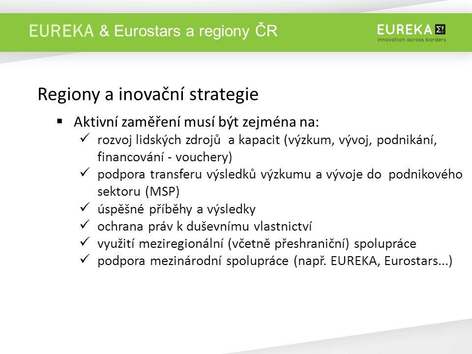EUREKA Regiony a inovační strategie  Aktivní zaměření musí být zejména na: rozvoj lidských zdrojů a kapacit (výzkum, vývoj, podnikání, financování - vouchery) podpora transferu výsledků výzkumu a vývoje do podnikového sektoru (MSP) úspěšné příběhy a výsledky ochrana práv k duševnímu vlastnictví využití meziregionální (včetně přeshraniční) spolupráce podpora mezinárodní spolupráce (např.