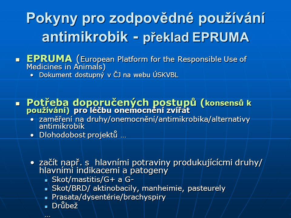Pokyny pro zodpovědné používání antimikrobik - překlad EPRUMA EPRUMA ( European Platform for the Responsible Use of Medicines in Animals) EPRUMA ( European Platform for the Responsible Use of Medicines in Animals) Dokument dostupný v ČJ na webu ÚSKVBLDokument dostupný v ČJ na webu ÚSKVBL Potřeba doporučených postupů ( konsensů k používání)pro léčbu onemocnění zvířat Potřeba doporučených postupů ( konsensů k používání)pro léčbu onemocnění zvířat zaměření na druhy/onemocnění/antimikrobika/alternativy antimikrobikzaměření na druhy/onemocnění/antimikrobika/alternativy antimikrobik Dlohodobost projektů …Dlohodobost projektů … začít např.