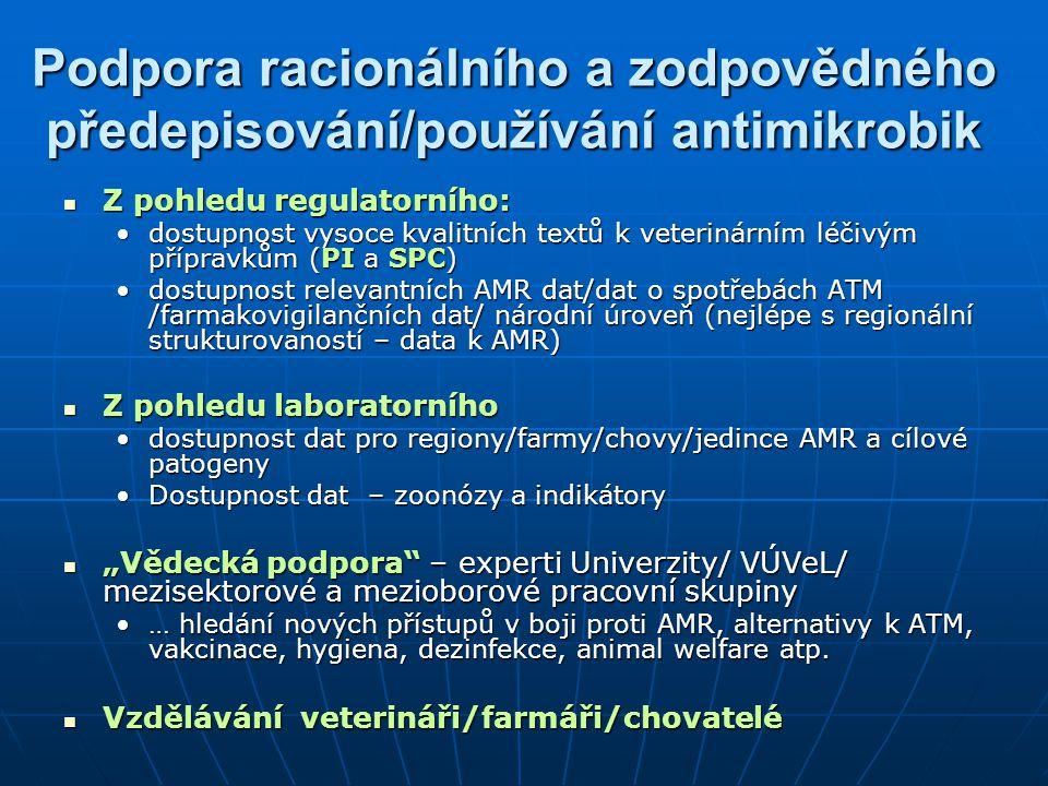 """Podpora racionálního a zodpovědného předepisování/používání antimikrobik Z pohledu regulatorního: Z pohledu regulatorního: dostupnost vysoce kvalitních textů k veterinárním léčivým přípravkům (PI a SPC)dostupnost vysoce kvalitních textů k veterinárním léčivým přípravkům (PI a SPC) dostupnost relevantních AMR dat/dat o spotřebách ATM /farmakovigilančních dat/ národní úroveň (nejlépe s regionální strukturovaností – data k AMR)dostupnost relevantních AMR dat/dat o spotřebách ATM /farmakovigilančních dat/ národní úroveň (nejlépe s regionální strukturovaností – data k AMR) Z pohledu laboratorního Z pohledu laboratorního dostupnost dat pro regiony/farmy/chovy/jedince AMR a cílové patogenydostupnost dat pro regiony/farmy/chovy/jedince AMR a cílové patogeny Dostupnost dat – zoonózy a indikátoryDostupnost dat – zoonózy a indikátory """"Vědecká podpora – experti Univerzity/ VÚVeL/ mezisektorové a mezioborové pracovní skupiny """"Vědecká podpora – experti Univerzity/ VÚVeL/ mezisektorové a mezioborové pracovní skupiny … hledání nových přístupů v boji proti AMR, alternativy k ATM, vakcinace, hygiena, dezinfekce, animal welfare atp.… hledání nových přístupů v boji proti AMR, alternativy k ATM, vakcinace, hygiena, dezinfekce, animal welfare atp."""