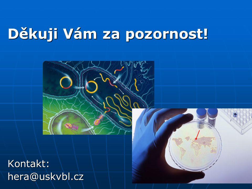Děkuji Vám za pozornost! Kontakt:hera@uskvbl.cz