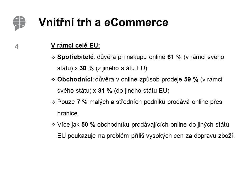 5 Cukr a bič pro rozpohybování digitálního vnitřního trhu  V květnu 2015 Evropská komise představí balíček opatření pro digitální vnitřní trh.
