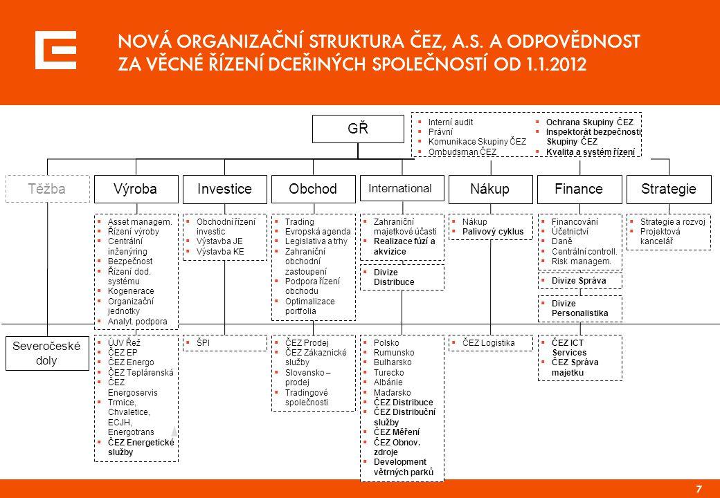 7 NOVÁ ORGANIZAČNÍ STRUKTURA ČEZ, A.S.
