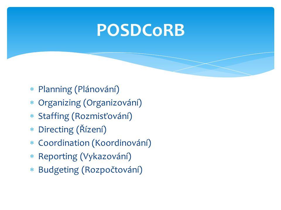  Planning (Plánování)  Organizing (Organizování)  Staffing (Rozmisťování)  Directing (Řízení)  Coordination (Koordinování)  Reporting (Vykazován