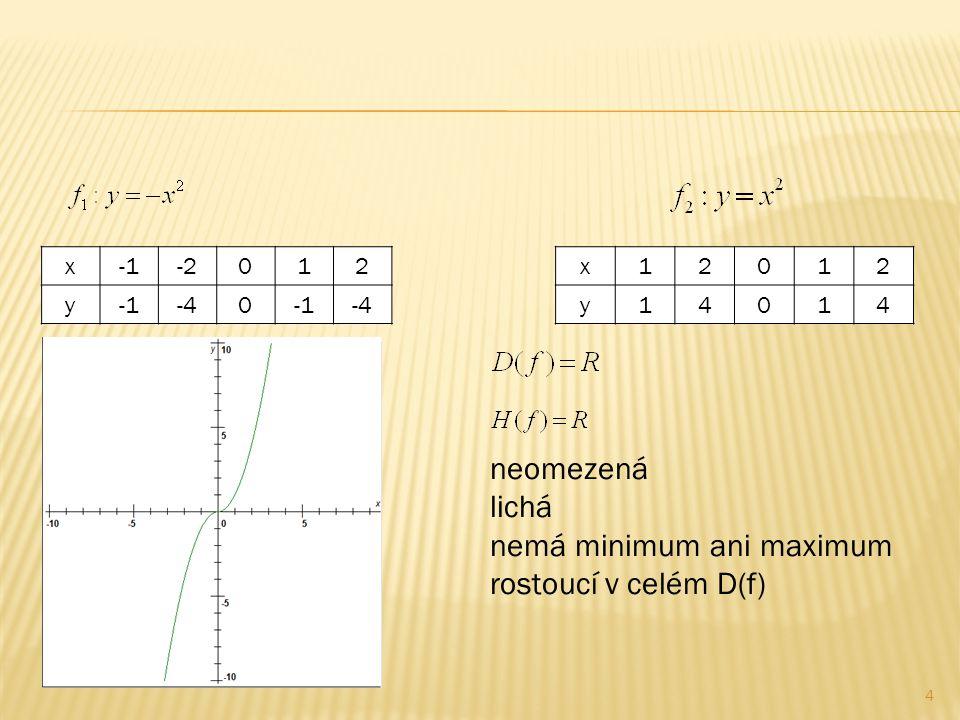 4 x-2012 y-40-4 x12012 y14014 neomezená lichá nemá minimum ani maximum rostoucí v celém D(f)
