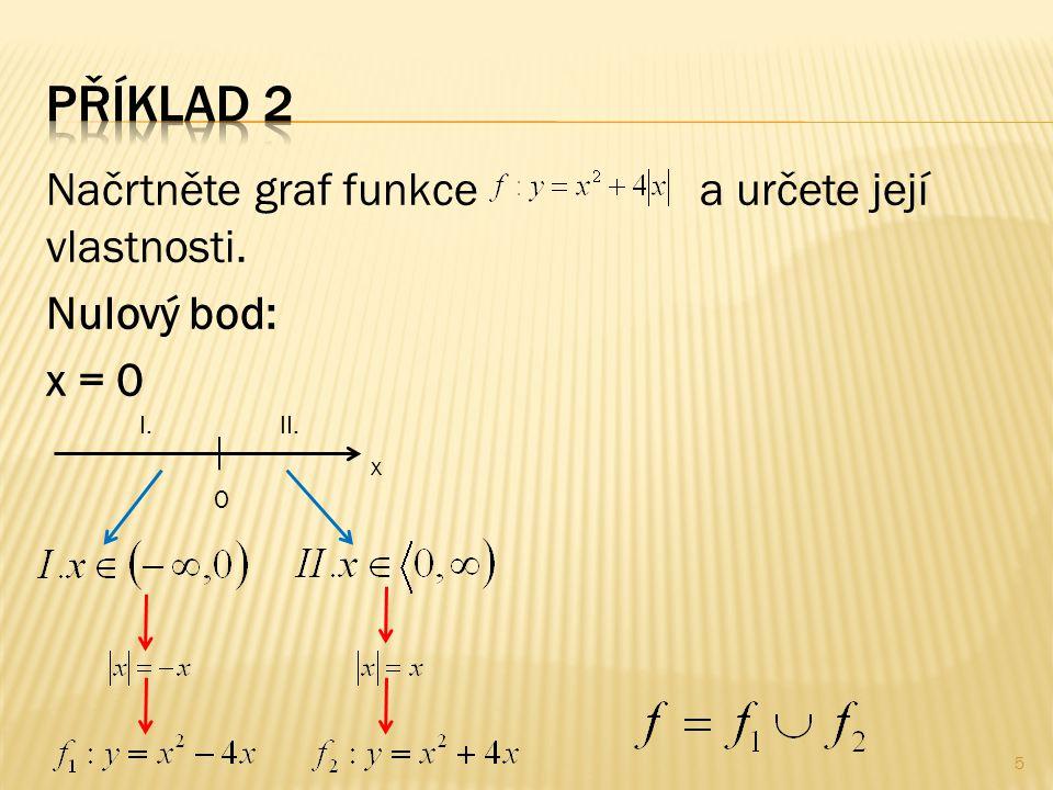 Načrtněte graf funkce a určete její vlastnosti. Nulový bod: x = 0 5 0 x II.I.
