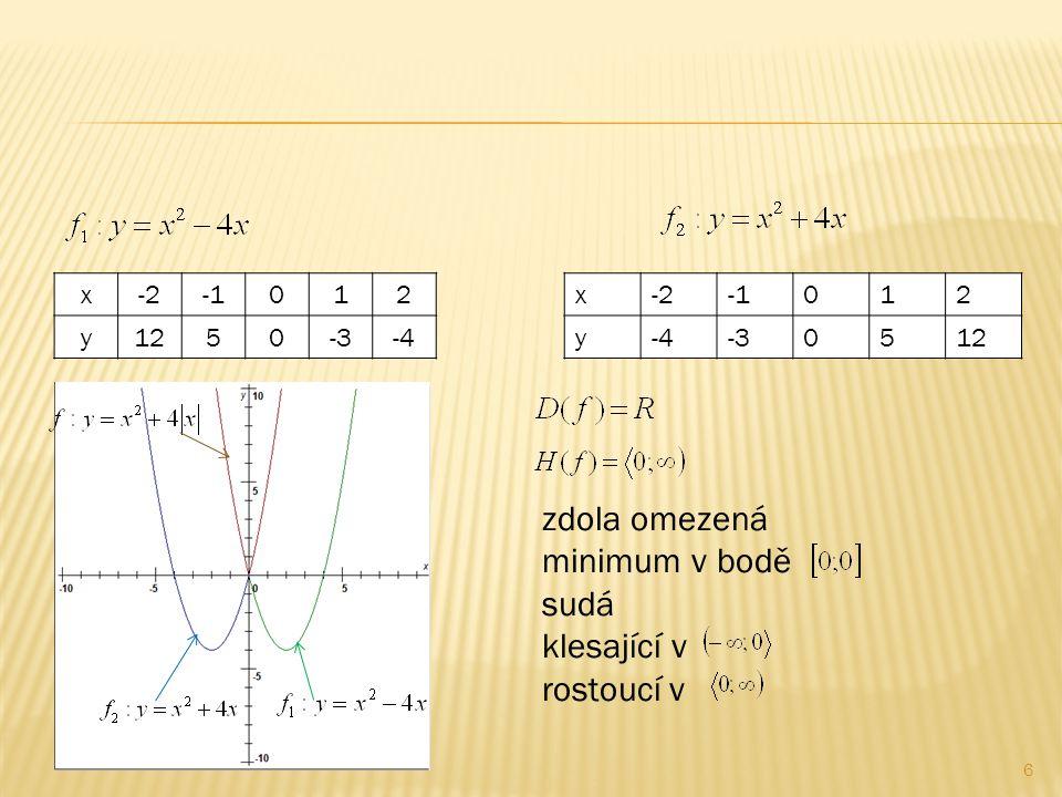 6 x-2012 y1250-3-4 x-2012 y-4-30512 zdola omezená minimum v bodě sudá klesající v rostoucí v