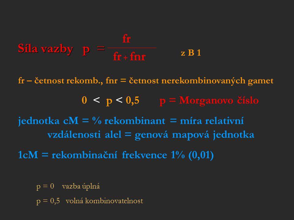 Síla vazby p = fr + fnr fr z B 1 fr – četnost rekomb., fnr = četnost nerekombinovaných gamet 0 < p < 0,5 p = Morganovo číslo jednotka cM = % rekombina