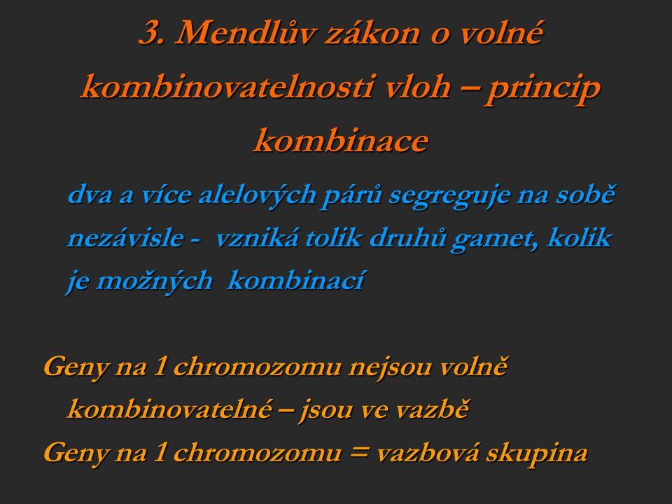 3. Mendlův zákon o volné kombinovatelnosti vloh – princip kombinace dva a více alelových párů segreguje na sobě nezávisle - vzniká tolik druhů gamet,